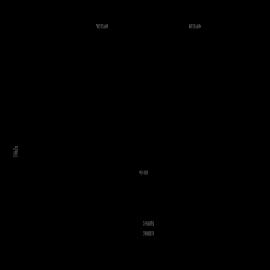 Arts 2 Module
